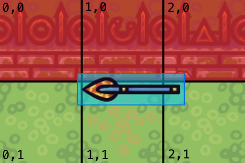 Diagram of a spear colliding with multiple tiles